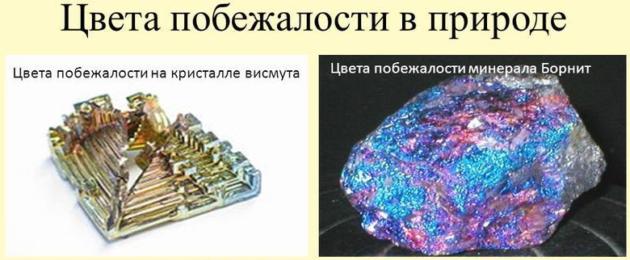 Медная руда – добыча меди, рафинирование, месторождения