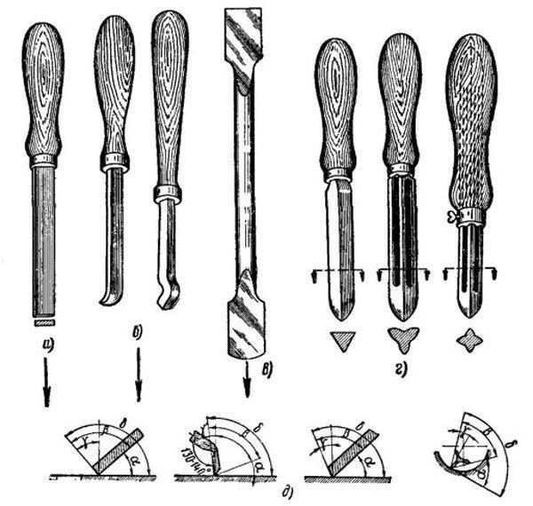 Шабер – что это такое: назначение и виды инструмента