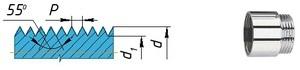 Дюймовая резьба: размеры, таблица, ГОСТ