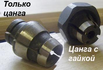 Цанга для фрезера: виды и правильный выбор цанговых патронов