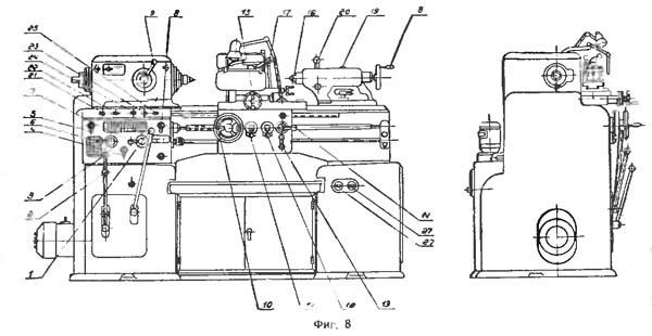 Токарный станок ИЖ-250 – технические характеристики
