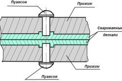 Холодная сварка для металла – виды, инструкция, видео