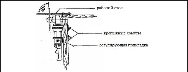 Фрезер из болгарки своими руками: комплектующие и сборка