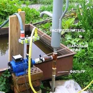 Поверхностный насос для скважины: виды, характеристики, правила выбора